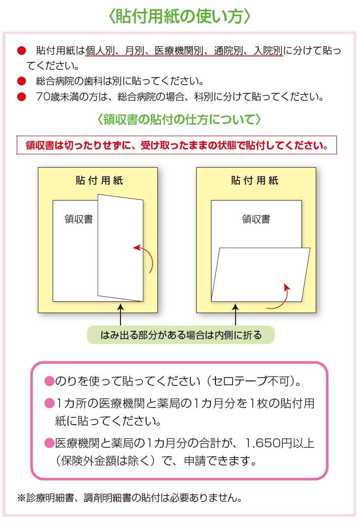 iryohi1-3